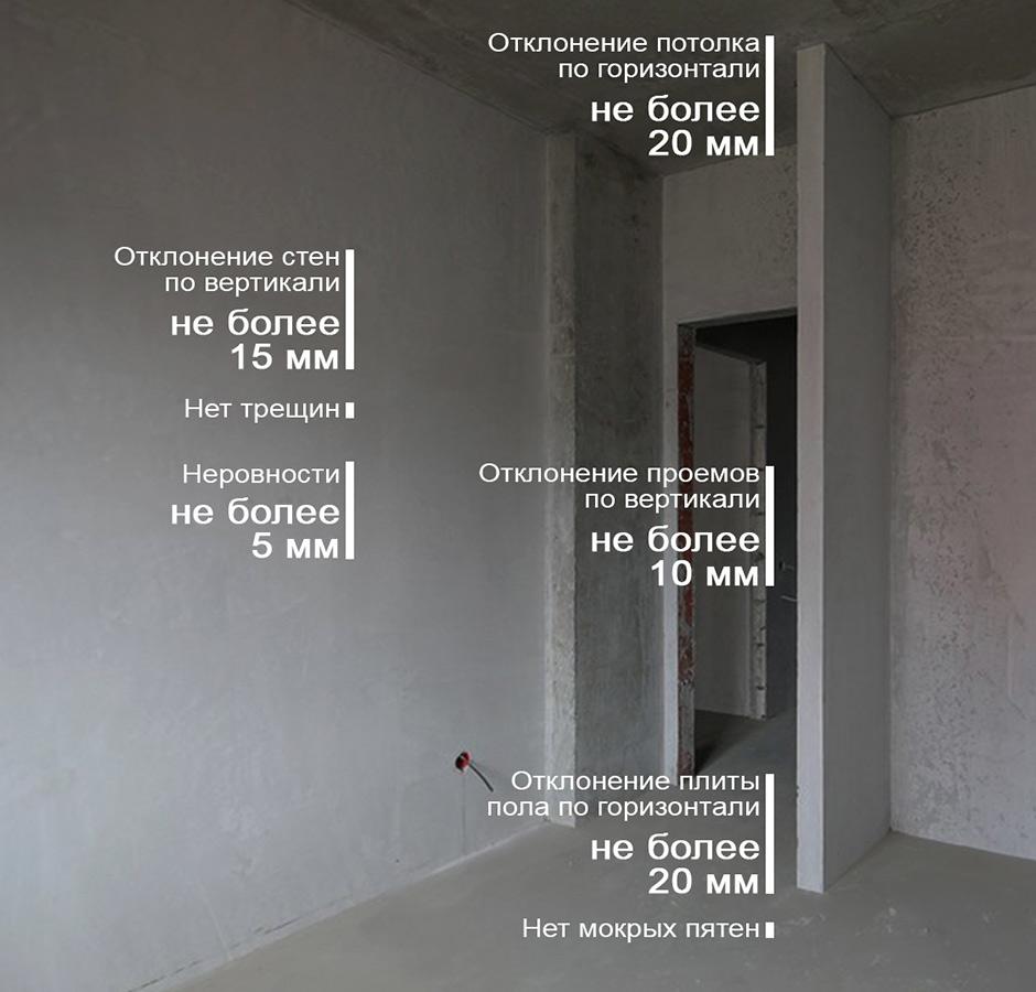 Штукатурим.ру
